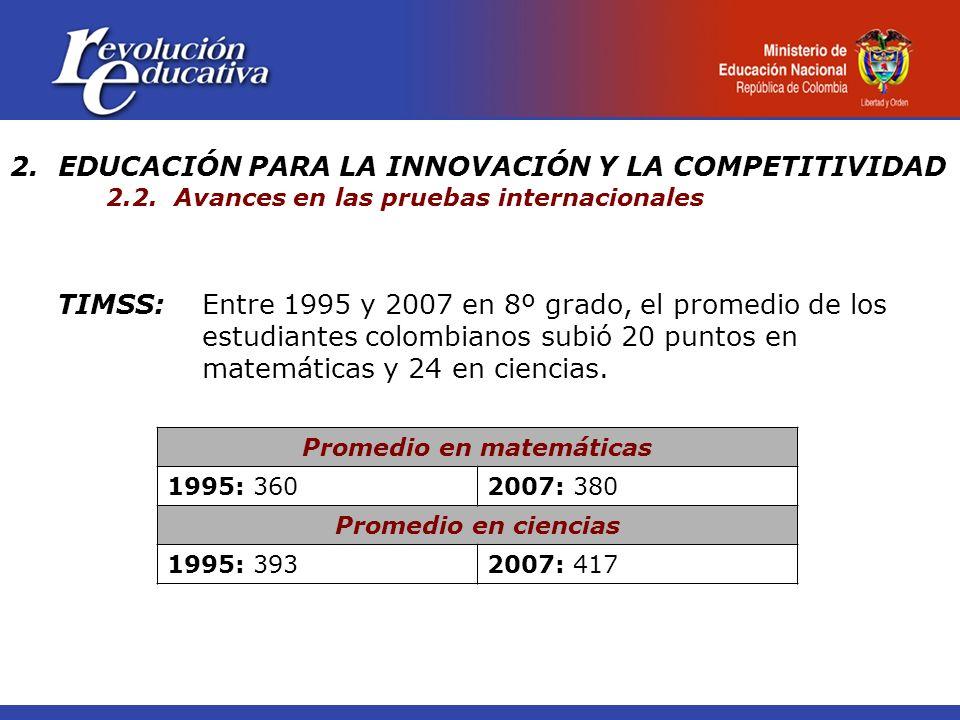 TIMSS: Entre 1995 y 2007 en 8º grado, el promedio de los estudiantes colombianos subió 20 puntos en matemáticas y 24 en ciencias. 2.EDUCACIÓN PARA LA
