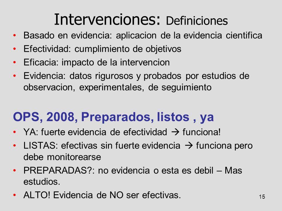 15 Intervenciones: Definiciones Basado en evidencia: aplicacion de la evidencia cientifica Efectividad: cumplimiento de objetivos Eficacia: impacto de