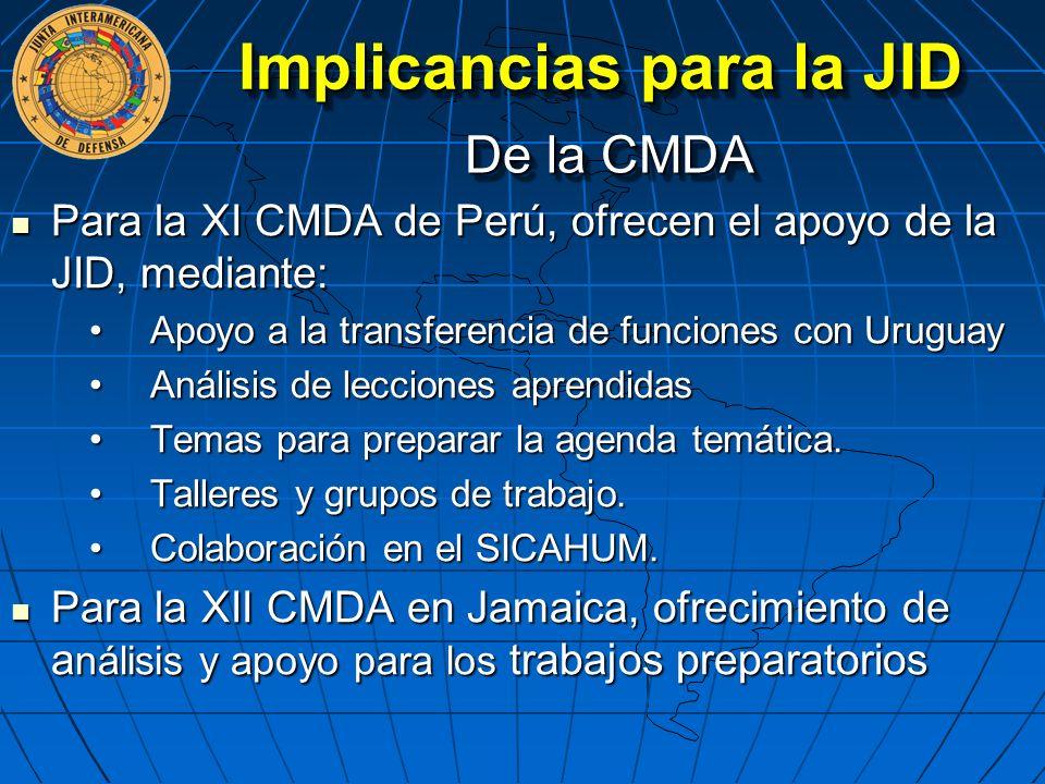 Para la XI CMDA de Perú, ofrecen el apoyo de la JID, mediante: Para la XI CMDA de Perú, ofrecen el apoyo de la JID, mediante: Apoyo a la transferencia