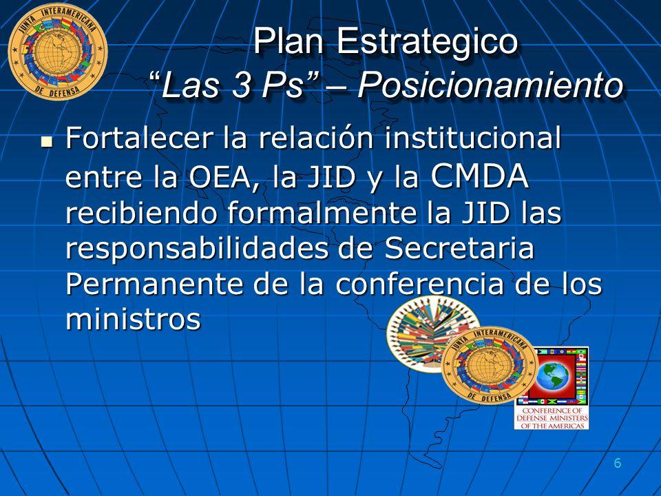 6 Plan EstrategicoLas 3 Ps – Posicionamiento Fortalecer la relación institucional entre la OEA, la JID y la CMDA recibiendo formalmente la JID las res