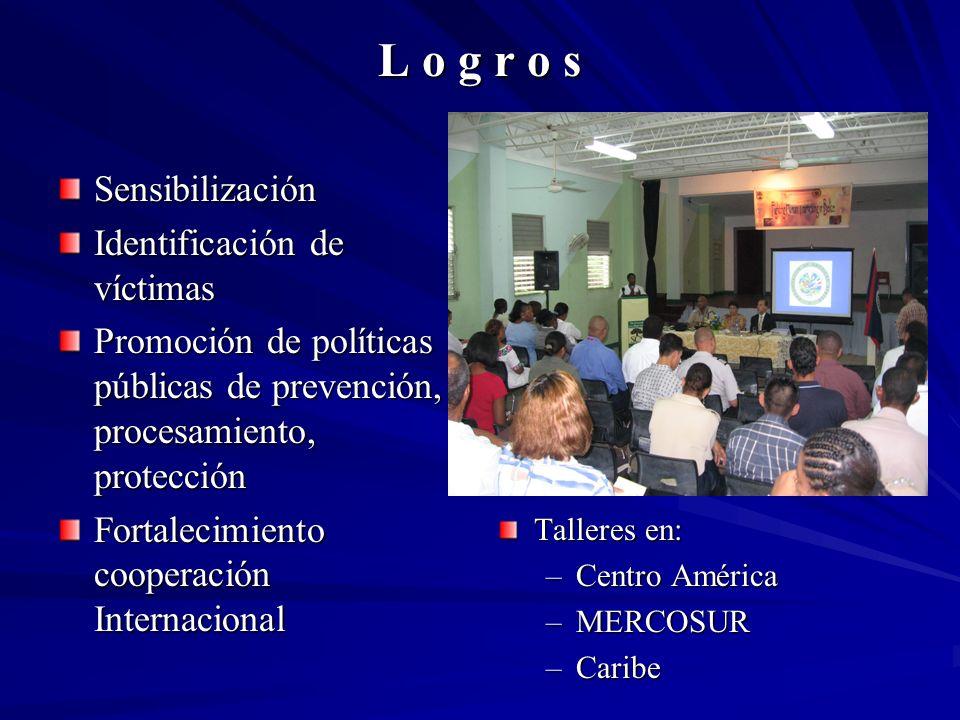 L o g r o s Sensibilización Identificación de víctimas Promoción de políticas públicas de prevención, procesamiento, protección Fortalecimiento cooper