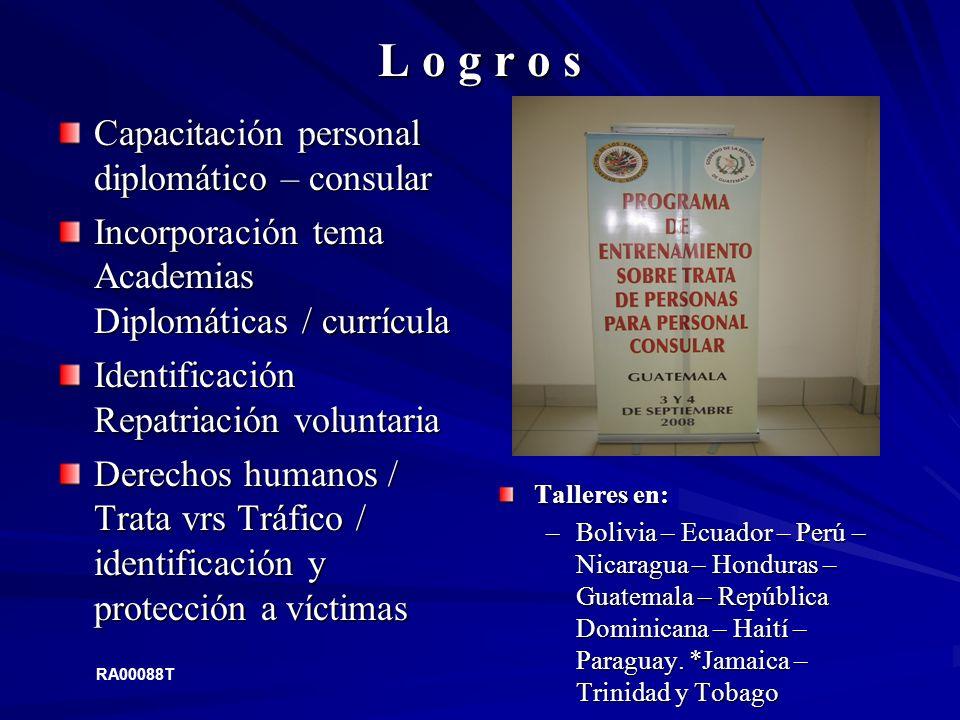 L o g r o s Capacitación personal diplomático – consular Incorporación tema Academias Diplomáticas / currícula Identificación Repatriación voluntaria