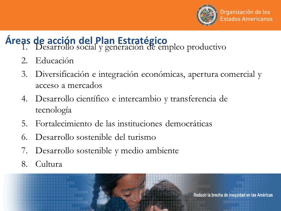 Áreas de acción del Plan Estratégico 1.Desarrollo social y generación de empleo productivo 2.Educación 3.Diversificación e integración económicas, ape