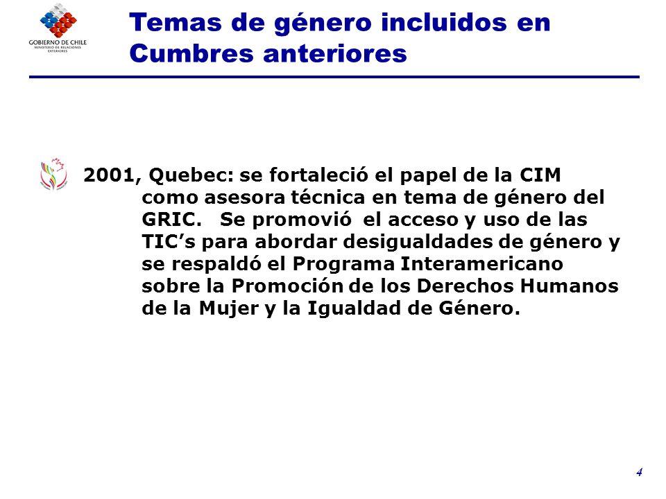 4 2001, Quebec: se fortaleció el papel de la CIM como asesora técnica en tema de género del GRIC. Se promovió el acceso y uso de las TICs para abordar