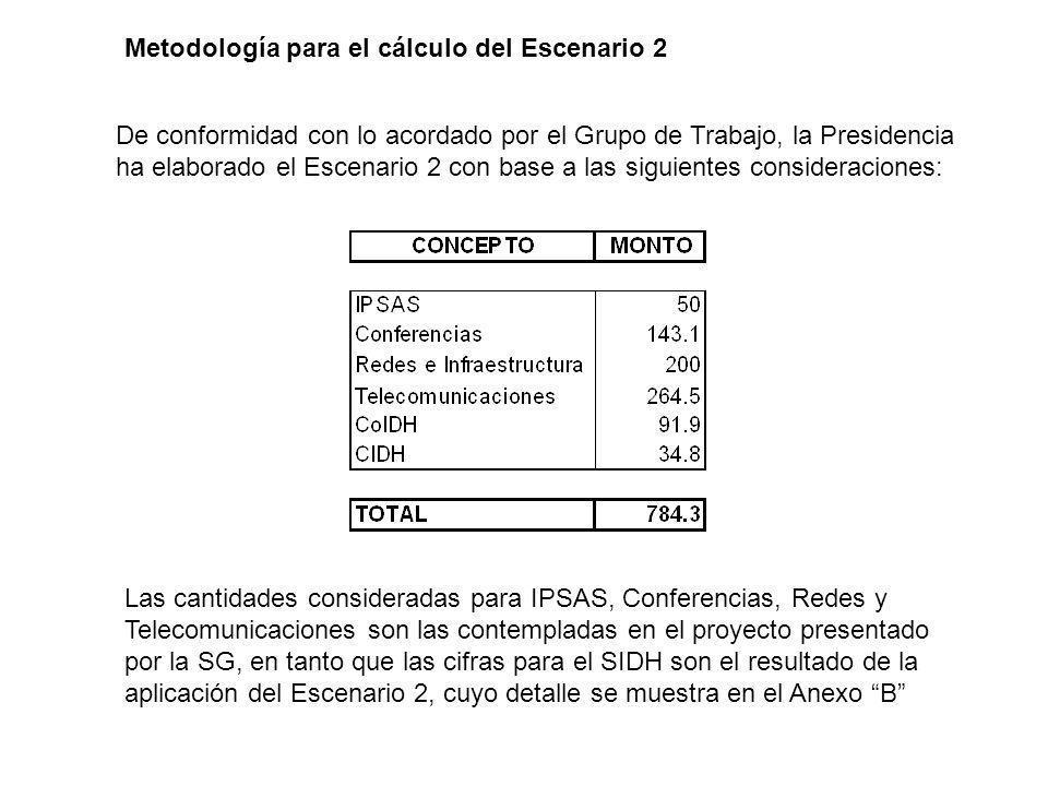 Metodología para el cálculo del Escenario 2 A los resultados del Escenario 1 se descontaron 784.3 miles de dólares para financiar la ampliación de los conceptos acordados en los montos señalados en el cuadro anterior.