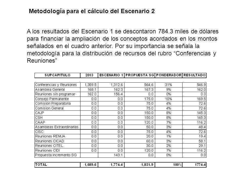 Metodología para el cálculo del Escenario 2 A los resultados del Escenario 1 se descontaron 784.3 miles de dólares para financiar la ampliación de los