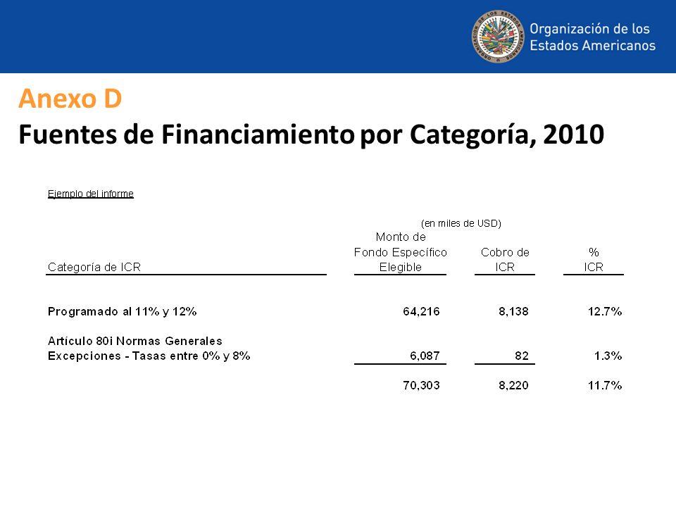 Anexo D Fuentes de Financiamiento por Categoría, 2010