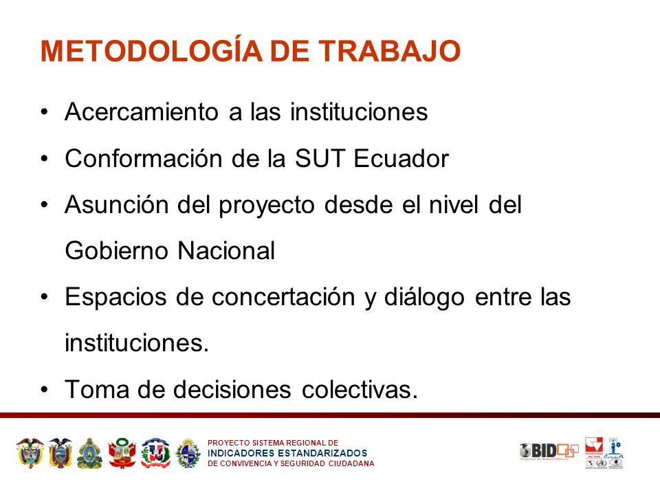 PROYECTO SISTEMA REGIONAL DE INDICADORES ESTANDARIZADOS DE CONVIVENCIA Y SEGURIDAD CIUDADANA METODOLOGÍA DE TRABAJO Acercamiento a las instituciones C