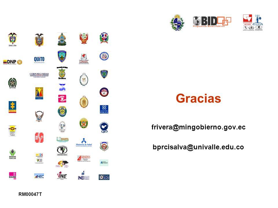 Gracias frivera@mingobierno.gov.ec bprcisalva@univalle.edu.co RM00047T