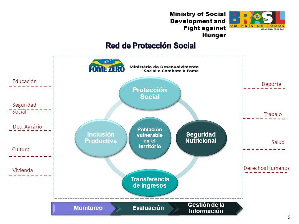 Ministry of Social Development and Fight against the Hunger Ministry of Social Development and Fight against Hunger Creado en enero de 2004, con la perspectiva de consolidación de una Red Integrada de Protección y Promoción Social.