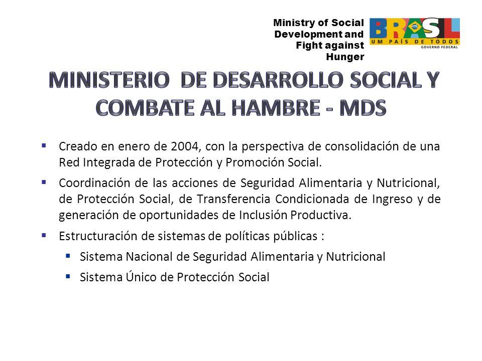 Ministry of Social Development and Fight against the Hunger Inclusión Productiva Proceso que conduce a la formación y capacitación de ciudadanos, integrados al mundo a través del trabajo.