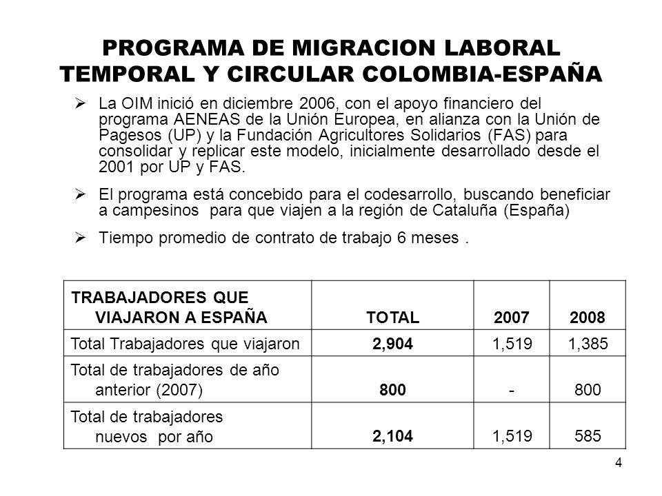 4 PROGRAMA DE MIGRACION LABORAL TEMPORAL Y CIRCULAR COLOMBIA-ESPAÑA La OIM inició en diciembre 2006, con el apoyo financiero del programa AENEAS de la Unión Europea, en alianza con la Unión de Pagesos (UP) y la Fundación Agricultores Solidarios (FAS) para consolidar y replicar este modelo, inicialmente desarrollado desde el 2001 por UP y FAS.
