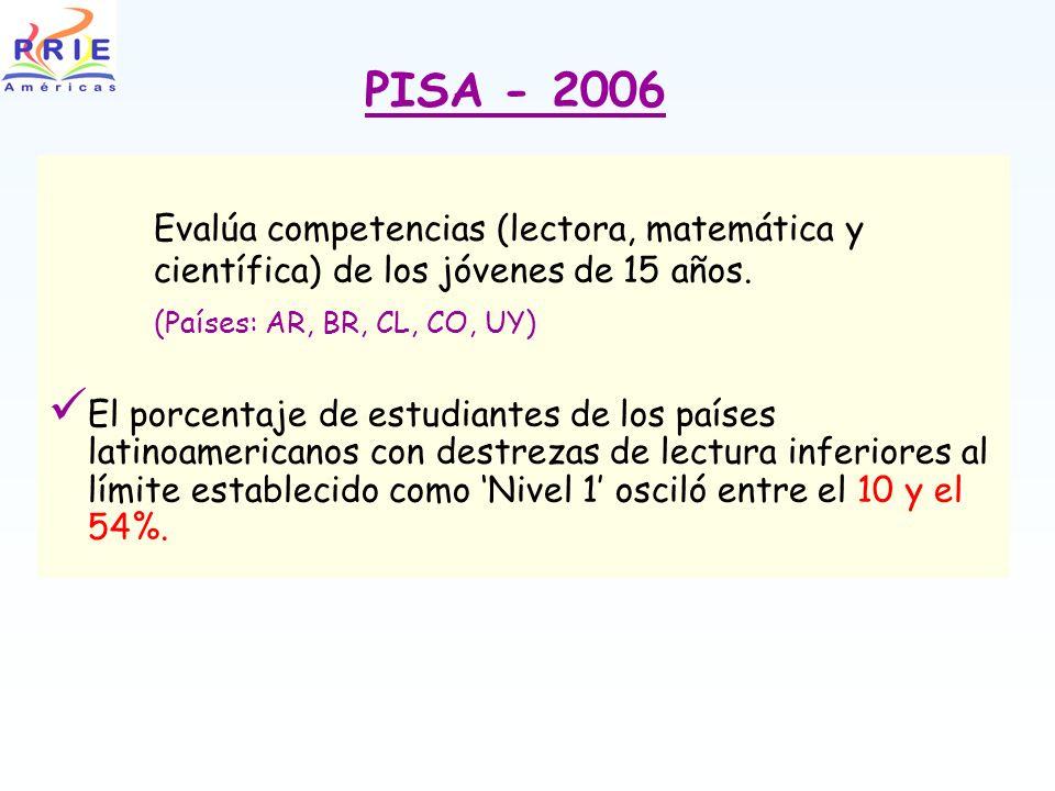 PISA - 2006 Evalúa competencias (lectora, matemática y científica) de los jóvenes de 15 años. (Países: AR, BR, CL, CO, UY) El porcentaje de estudiante