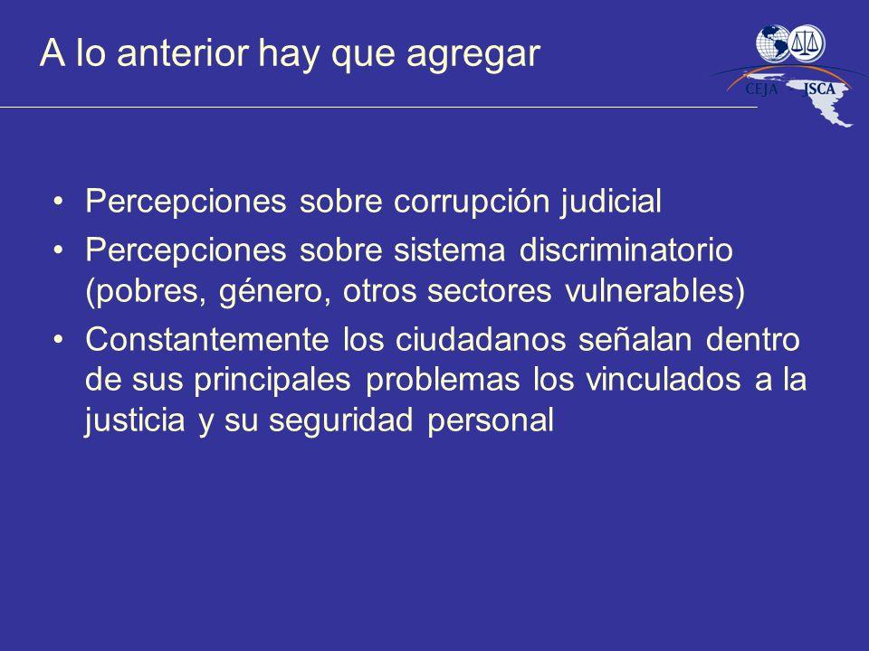 A lo anterior hay que agregar Percepciones sobre corrupción judicial Percepciones sobre sistema discriminatorio (pobres, género, otros sectores vulner