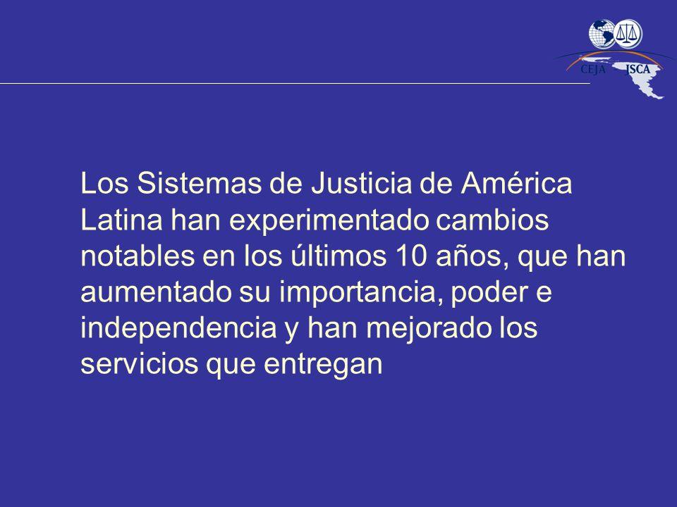 Los Sistemas de Justicia de América Latina han experimentado cambios notables en los últimos 10 años, que han aumentado su importancia, poder e independencia y han mejorado los servicios que entregan