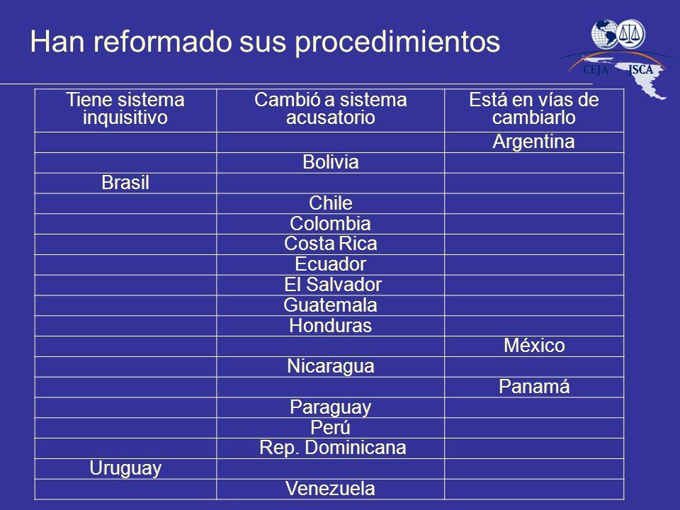 Han reformado sus procedimientos Tiene sistema inquisitivo Cambió a sistema acusatorio Está en vías de cambiarlo Argentina Bolivia Brasil Chile Colomb