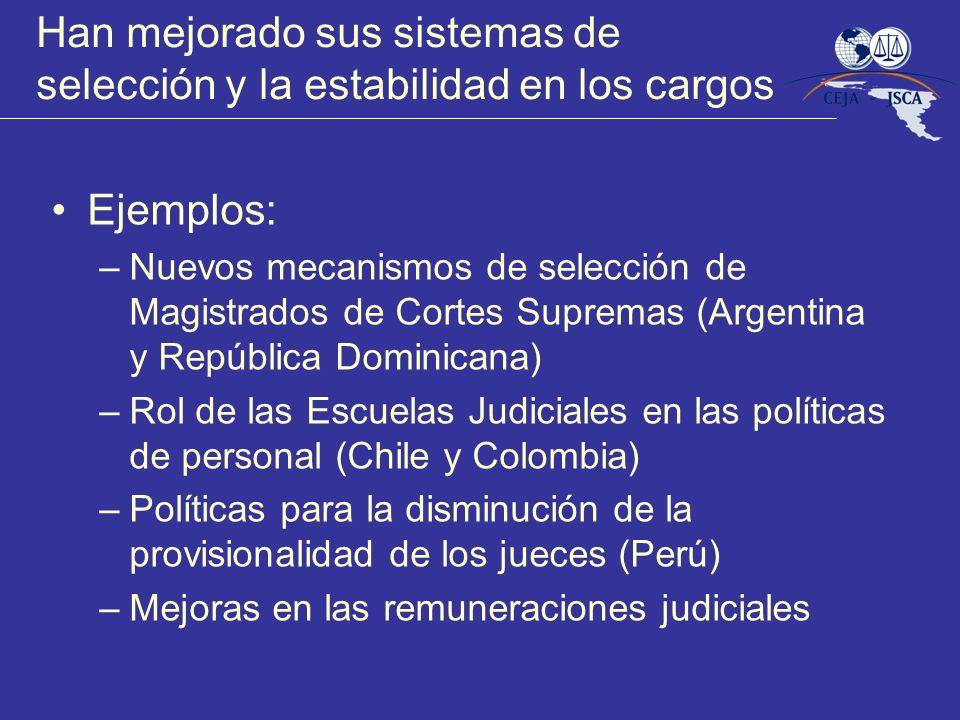 Ejemplos: –Nuevos mecanismos de selección de Magistrados de Cortes Supremas (Argentina y República Dominicana) –Rol de las Escuelas Judiciales en las