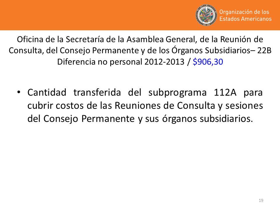 19 Oficina de la Secretaría de la Asamblea General, de la Reunión de Consulta, del Consejo Permanente y de los Órganos Subsidiarios– 22B Diferencia no