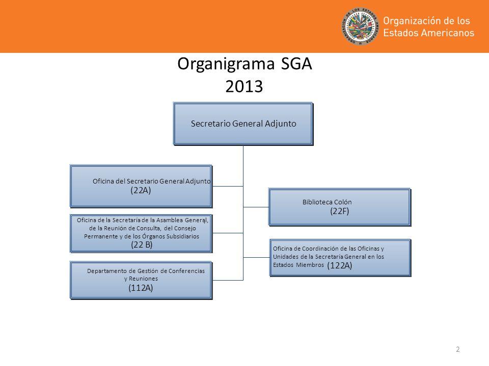 2 Organigrama SGA 2013 Secretario General Adjunto Oficina de la Secretaría de la Asamblea General, de la Reunión de Consulta, del Consejo Permanente y