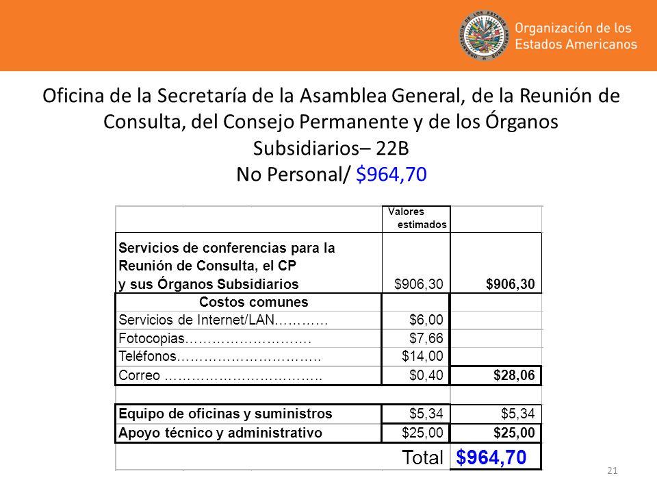 21 Oficina de la Secretaría de la Asamblea General, de la Reunión de Consulta, del Consejo Permanente y de los Órganos Subsidiarios– 22B No Personal/