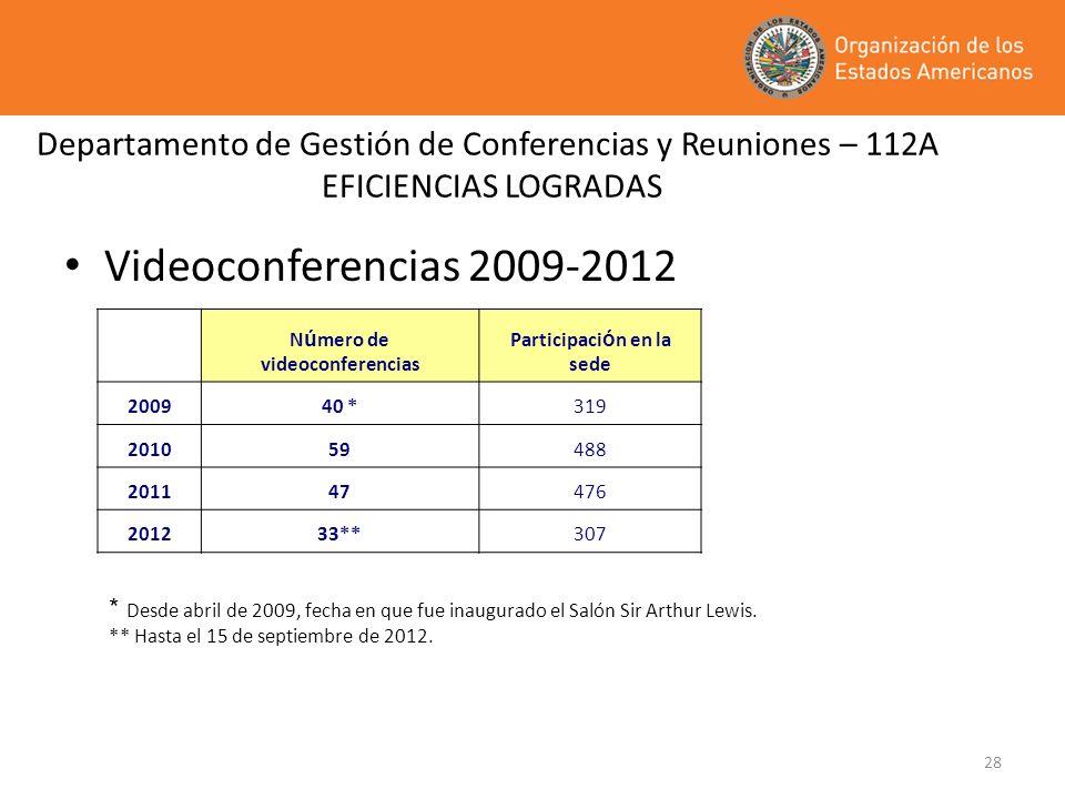 28 Departamento de Gestión de Conferencias y Reuniones – 112A EFICIENCIAS LOGRADAS Videoconferencias 2009-2012 N ú mero de videoconferencias Participa
