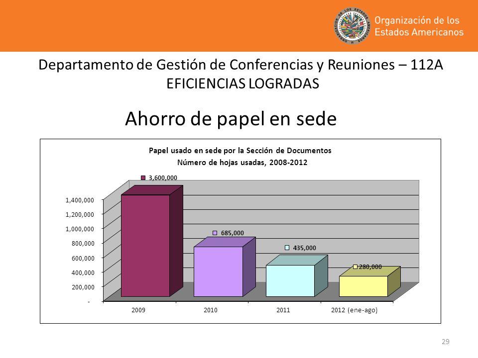 29 Departamento de Gestión de Conferencias y Reuniones – 112A EFICIENCIAS LOGRADAS Ahorro de papel en sede 3,600,000 685,000 435,000 280,000 - 200,000