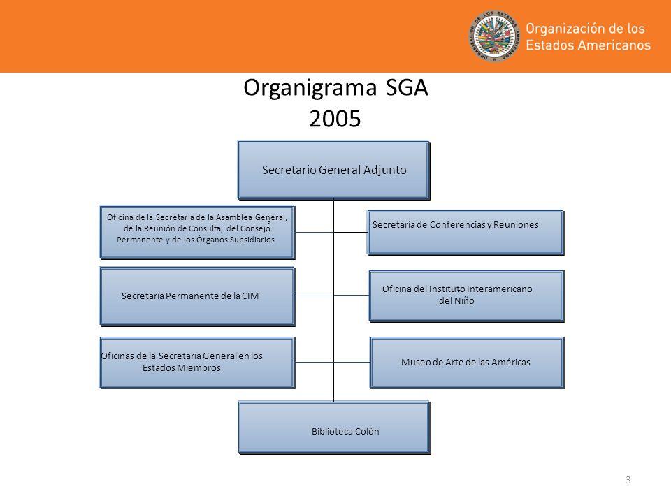 24 Departamento de Gestión de Conferencias y Reuniones – 112A Sección de Conferencias Página principal Subprograma 112A Estructura Brinda apoyo logístico y administrativo para la preparación y organización de las conferencias y reuniones.