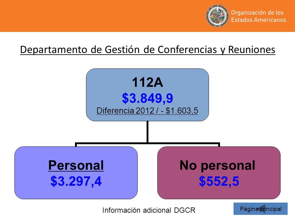 33 112A $3.849,9 Diferencia 2012 / - $1.603,5 Personal $3.297,4 No personal $552,5 Departamento de Gestión de Conferencias y Reuniones Página principa