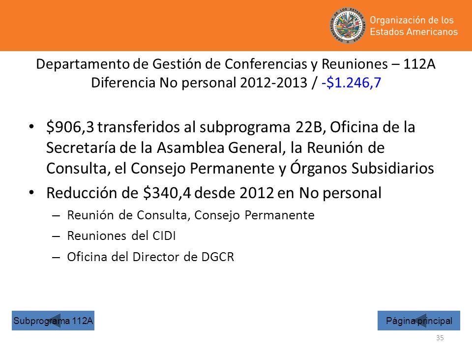 35 Departamento de Gestión de Conferencias y Reuniones – 112A Diferencia No personal 2012-2013 / -$1.246,7 Página principalSubprograma 112A $906,3 tra