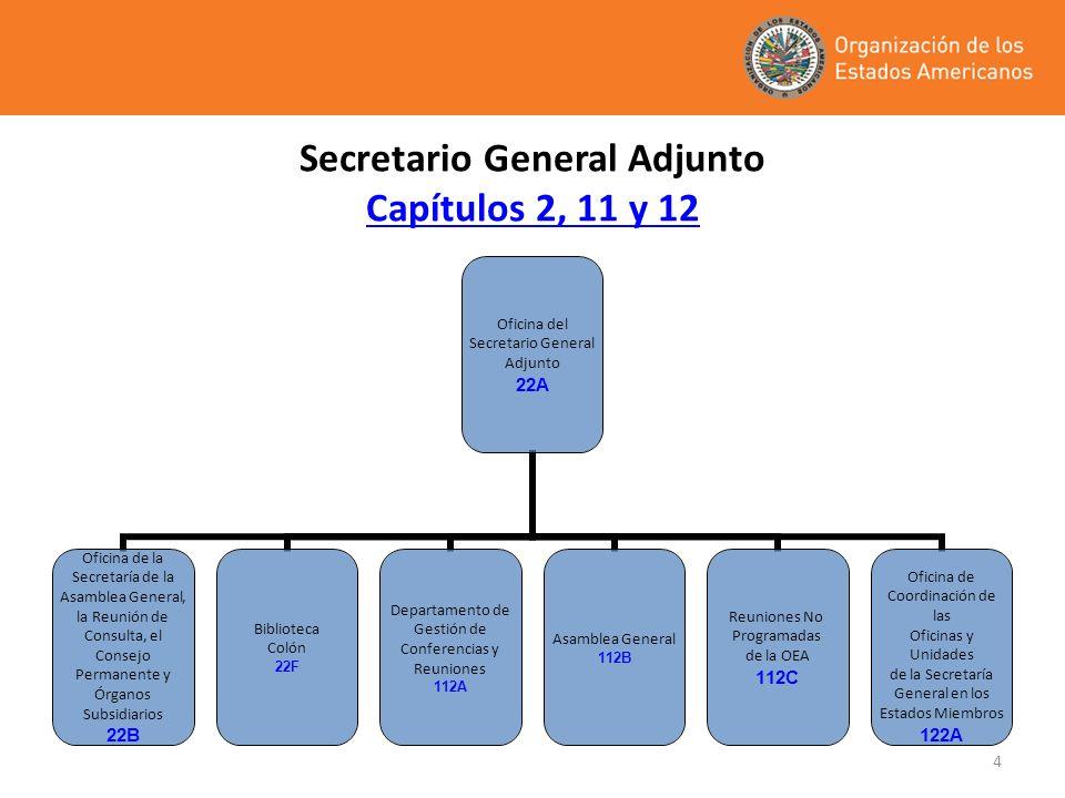 5 Oficina del Secretario General Adjunto - 22A El Secretario General Adjunto, como funcionario electo de la OEA y conforme al artículo 115, funge como Secretario del Consejo Permanente.
