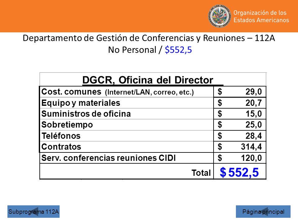 41 Departamento de Gestión de Conferencias y Reuniones – 112A No Personal / $552,5 Página principalSubprograma 112A