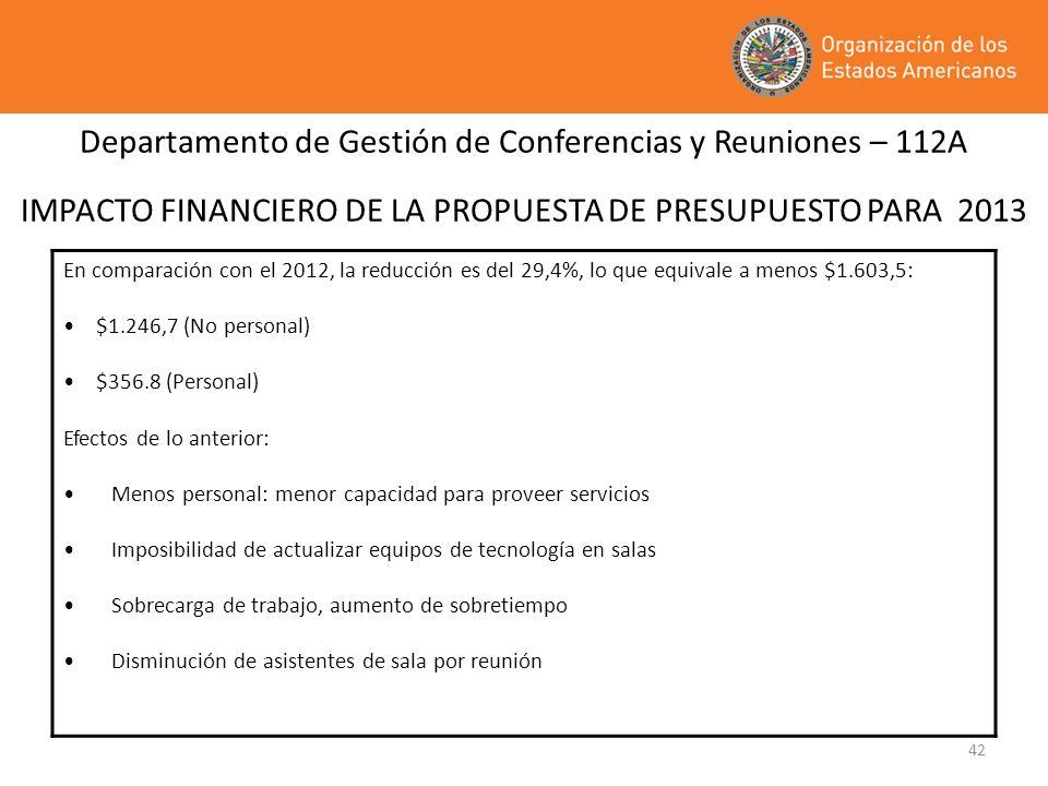 42 Departamento de Gestión de Conferencias y Reuniones – 112A IMPACTO FINANCIERO DE LA PROPUESTA DE PRESUPUESTO PARA 2013 En comparación con el 2012,