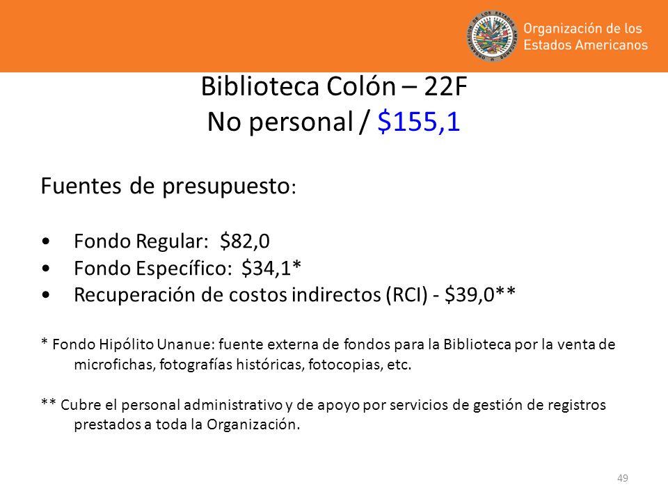 49 Biblioteca Colón – 22F No personal / $155,1 Fuentes de presupuesto : Fondo Regular: $82,0 Fondo Específico: $34,1* Recuperación de costos indirecto