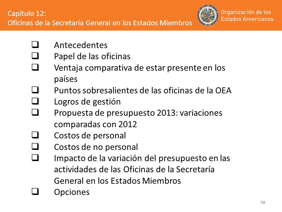 58 Antecedentes Papel de las oficinas Ventaja comparativa de estar presente en los países Puntos sobresalientes de las oficinas de la OEA Logros de ge
