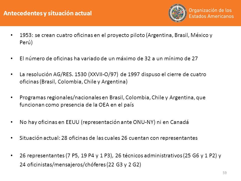 59 Antecedentes y situación actual 1953: se crean cuatro oficinas en el proyecto piloto (Argentina, Brasil, México y Perú) El número de oficinas ha va