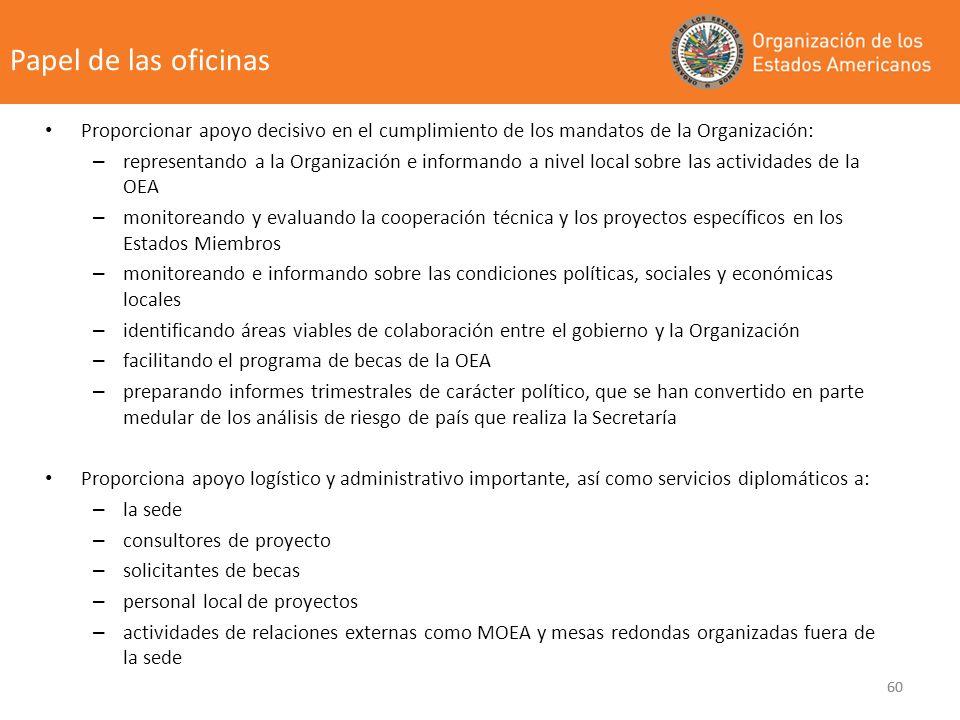 60 Proporcionar apoyo decisivo en el cumplimiento de los mandatos de la Organización: – representando a la Organización e informando a nivel local sob