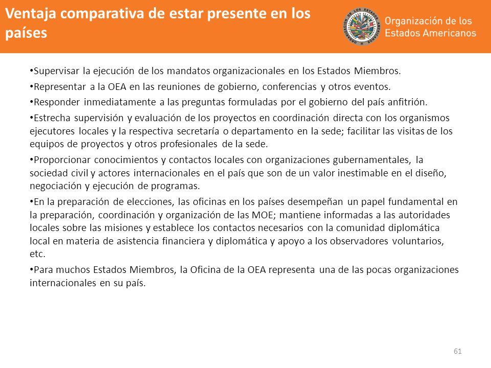 61 Ventaja comparativa de estar presente en los países Supervisar la ejecución de los mandatos organizacionales en los Estados Miembros. Representar a