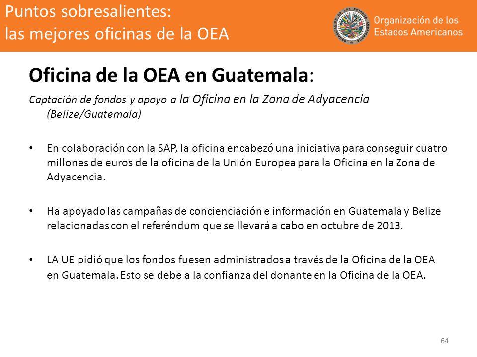 64 Puntos sobresalientes: las mejores oficinas de la OEA Oficina de la OEA en Guatemala: Captación de fondos y apoyo a la Oficina en la Zona de Adyace