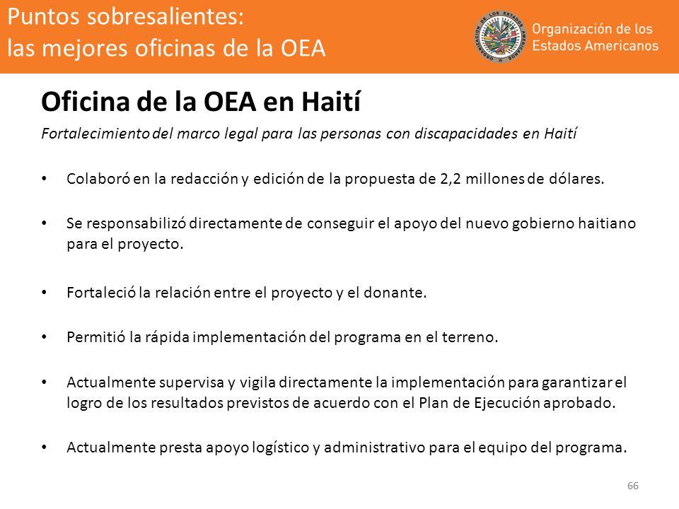 66 Puntos sobresalientes: las mejores oficinas de la OEA Oficina de la OEA en Haití Fortalecimiento del marco legal para las personas con discapacidad