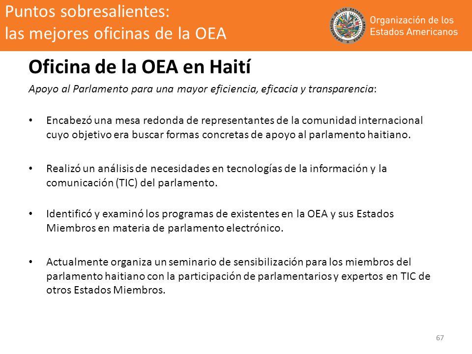67 Puntos sobresalientes: las mejores oficinas de la OEA 67 Oficina de la OEA en Haití Apoyo al Parlamento para una mayor eficiencia, eficacia y trans