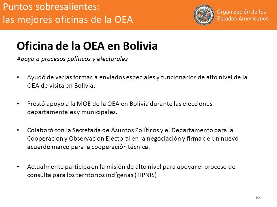 68 Puntos sobresalientes: las mejores oficinas de la OEA 68 Oficina de la OEA en Bolivia Apoyo a procesos políticos y electorales Ayudó de varias form