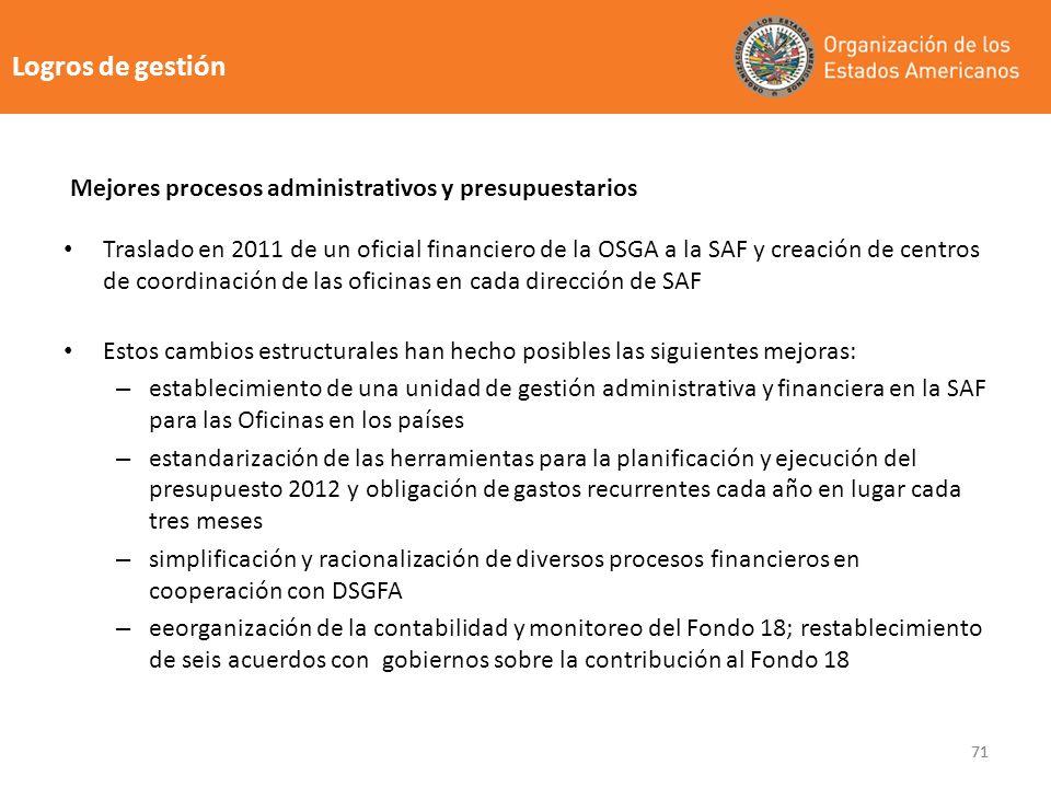 71 Logros de gestión Traslado en 2011 de un oficial financiero de la OSGA a la SAF y creación de centros de coordinación de las oficinas en cada direc