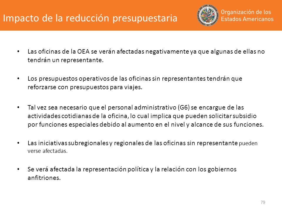 79 Impacto de la reducción presupuestaria Las oficinas de la OEA se verán afectadas negativamente ya que algunas de ellas no tendrán un representante.