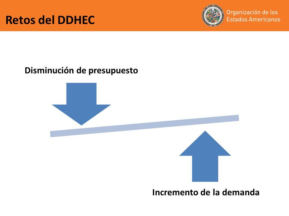 Retos del DDHEC Disminución de presupuesto Incremento de la demanda