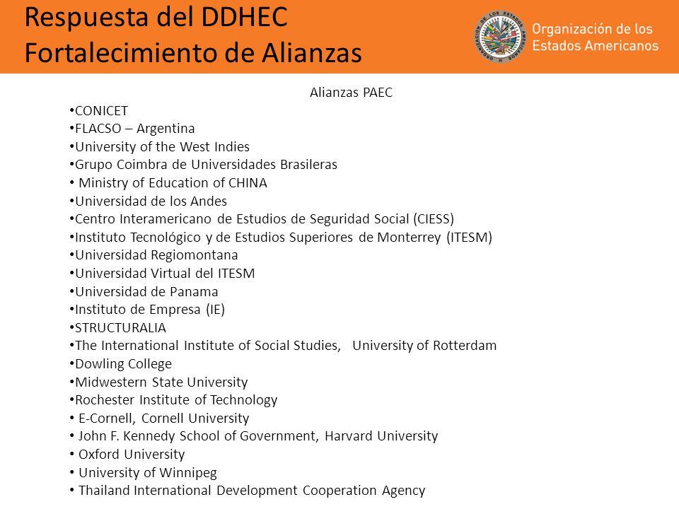Alianzas PAEC CONICET FLACSO – Argentina University of the West Indies Grupo Coimbra de Universidades Brasileras Ministry of Education of CHINA Univer