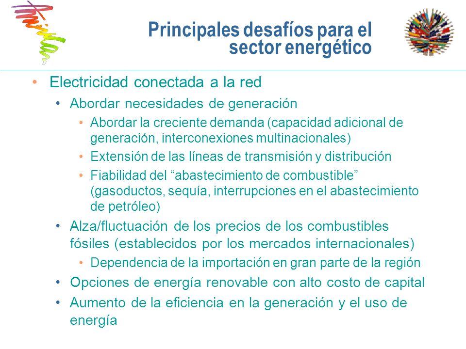Principales desafíos para el sector energético Electricidad conectada a la red Abordar necesidades de generación Abordar la creciente demanda (capacid