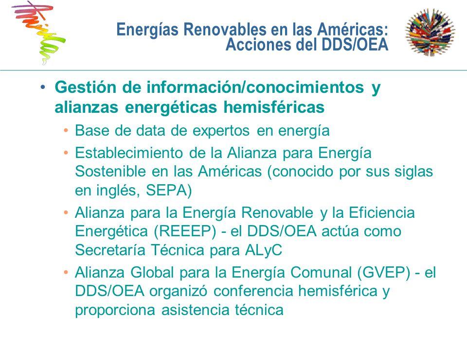 Gestión de información/conocimientos y alianzas energéticas hemisféricas Base de data de expertos en energía Establecimiento de la Alianza para Energí