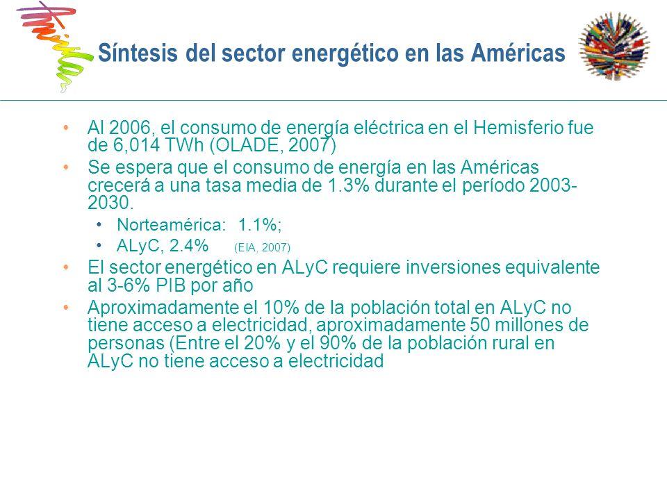Síntesis del sector energético en las Américas Al 2006, el consumo de energía eléctrica en el Hemisferio fue de 6,014 TWh (OLADE, 2007) Se espera que