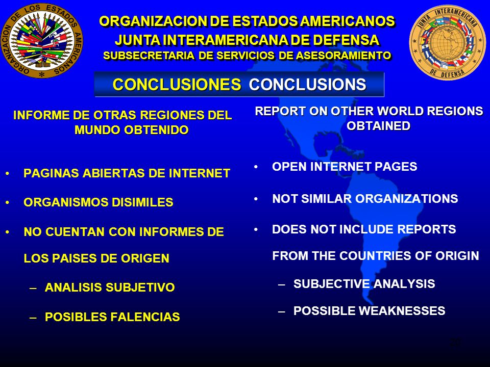 20 INFORME DE OTRAS REGIONES DEL MUNDO OBTENIDO PAGINAS ABIERTAS DE INTERNET ORGANISMOS DISIMILES NO CUENTAN CON INFORMES DE LOS PAISES DE ORIGEN –ANALISIS SUBJETIVO –POSIBLES FALENCIAS REPORT ON OTHER WORLD REGIONS OBTAINED OPEN INTERNET PAGES NOT SIMILAR ORGANIZATIONS DOES NOT INCLUDE REPORTS FROM THE COUNTRIES OF ORIGIN –SUBJECTIVE ANALYSIS –POSSIBLE WEAKNESSES ORGANIZACION DE ESTADOS AMERICANOS JUNTA INTERAMERICANA DE DEFENSA SUBSECRETARIA DE SERVICIOS DE ASESORAMIENTO CONCLUSIONES CONCLUSIONS