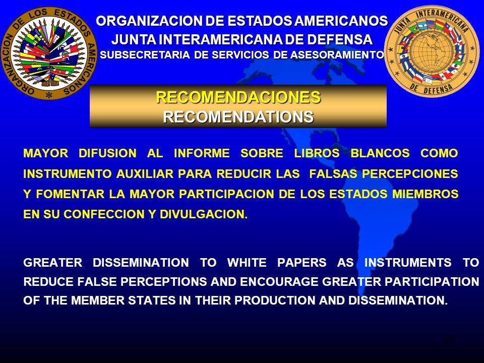 22 ORGANIZACION DE ESTADOS AMERICANOS JUNTA INTERAMERICANA DE DEFENSA SUBSECRETARIA DE SERVICIOS DE ASESORAMIENTO MAYOR DIFUSION AL INFORME SOBRE LIBROS BLANCOS COMO INSTRUMENTO AUXILIAR PARA REDUCIR LAS FALSAS PERCEPCIONES Y FOMENTAR LA MAYOR PARTICIPACION DE LOS ESTADOS MIEMBROS EN SU CONFECCION Y DIVULGACION.